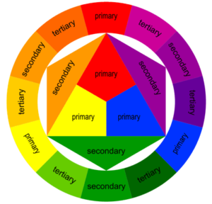 So If Your Image Has These Colours Schemes Will Be More Soothing To Eyes Pleasant But Not Necessarily That Make Picture
